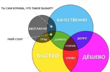 Перевод «на вчера» или ловушка для переводчика