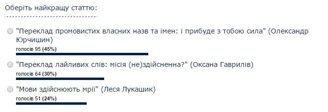 """Результати конкурсу """"Стаття на 1000"""""""