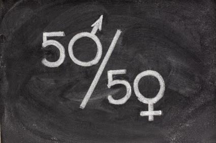 Ґендерінґ і дискримінація у мові